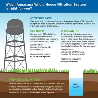 Aquasana Whole House Water Filtration System review